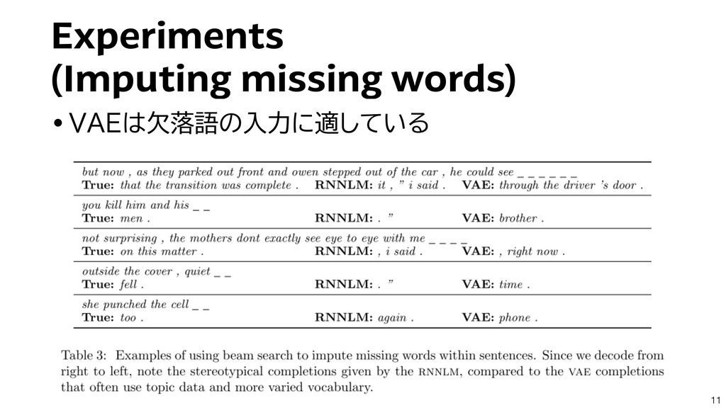 Experiments (Imputing missing words) •VAEは欠落語の...