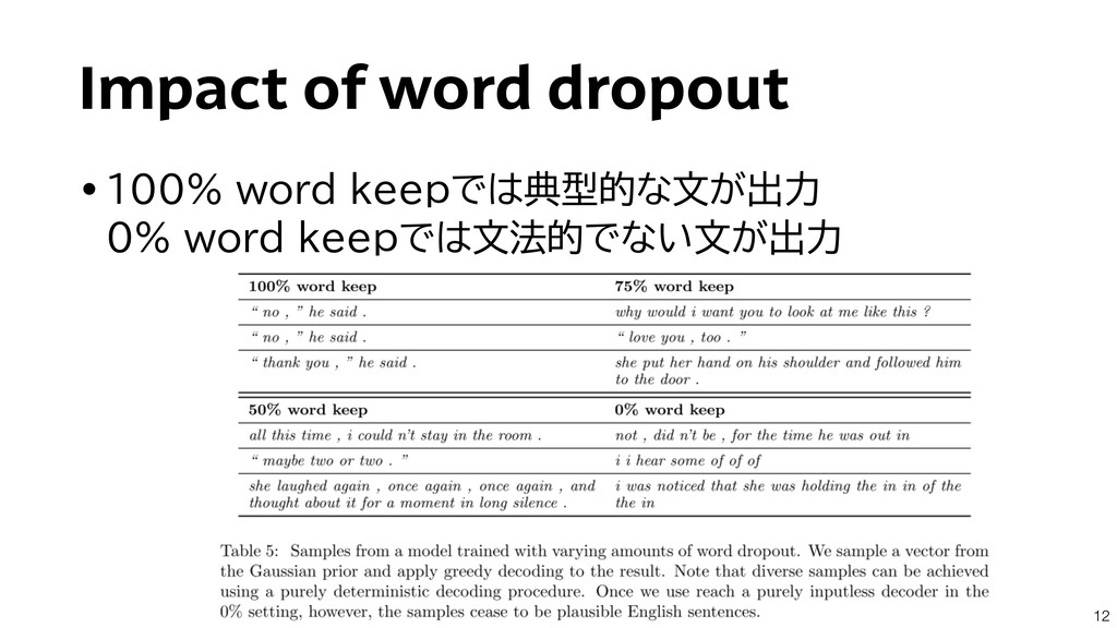 Impact of word dropout •100% word keepでは典型的な文が出...
