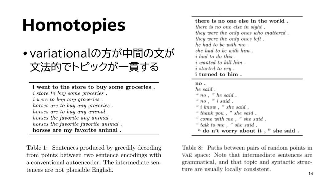 Homotopies •variationalの方が中間の文が 文法的でトピックが一貫する ...