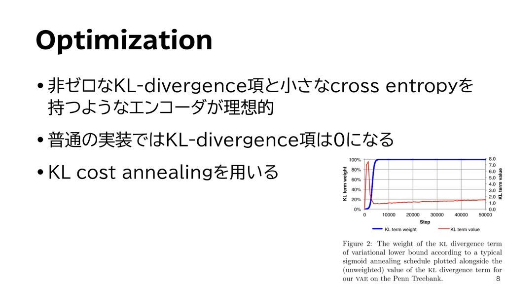 Optimization •非ゼロなKL-divergence項と小さなcross entro...