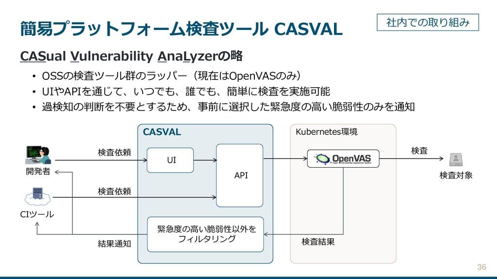 Kubernetes環境 簡易プラットフォーム検査ツール CASVAL CASual Vuln...