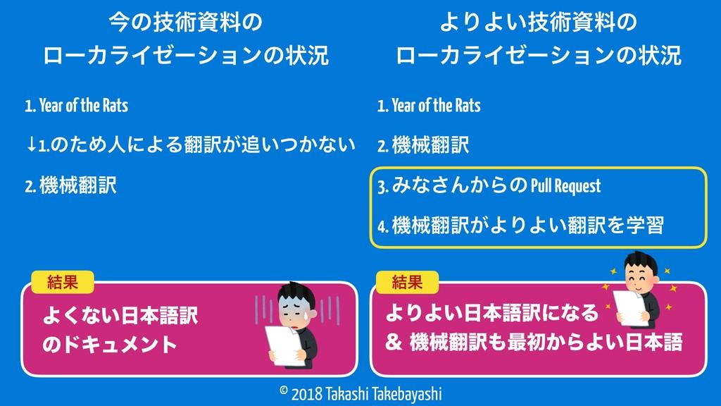 © 2018 Takashi Takebayashi 1. Year of the Rats ...