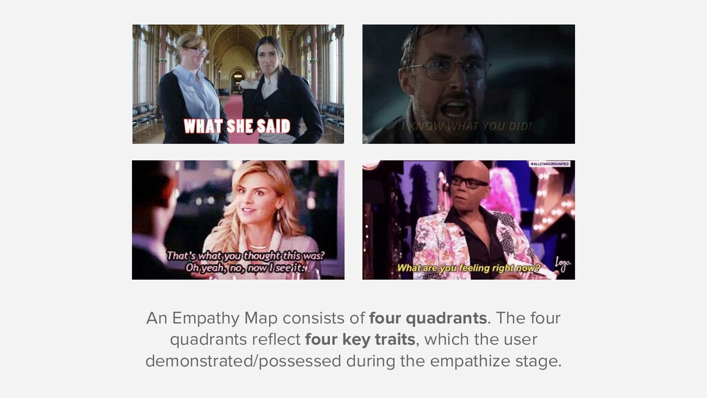 An Empathy Map consists of four quadrants. The ...