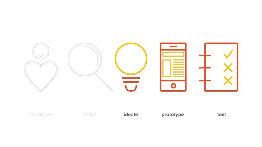 empathize define ideate prototype test