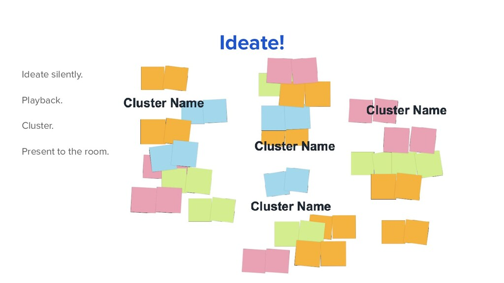 Ideate! Ideate silently. Playback. Cluster. Pre...