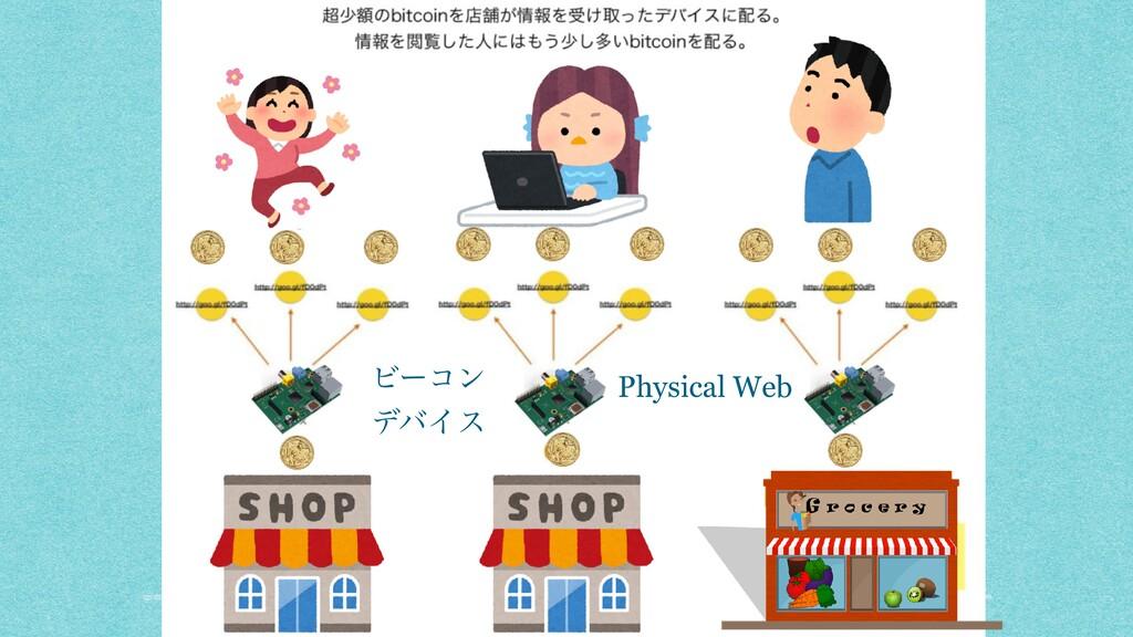 Physical Web Ϗʔίϯ σόΠε