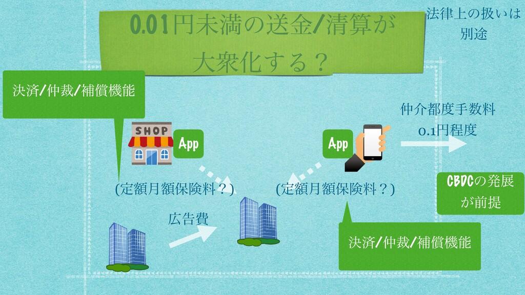 0.01ԁະຬͷૹۚ/ਗ਼͕ େऺԽ͢Δʁ App App հखྉ 0.1ԁఔ ࠂ...