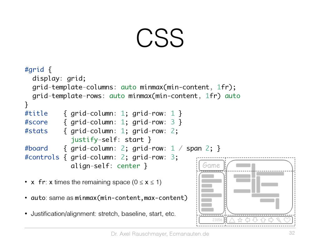Dr. Axel Rauschmayer, Ecmanauten.de CSS #grid {...