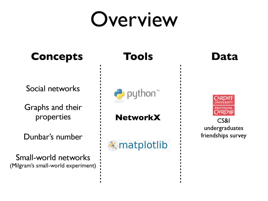 Overview Concepts Tools Social networks Small-w...