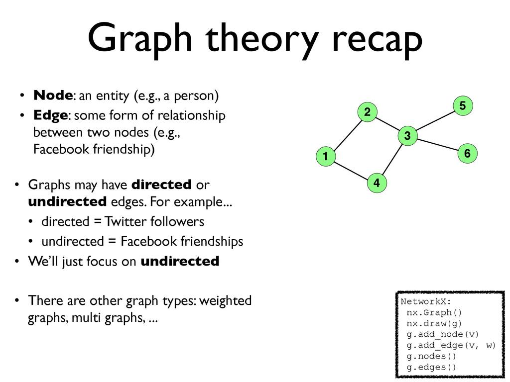 Graph theory recap • Node: an entity (e.g., a p...