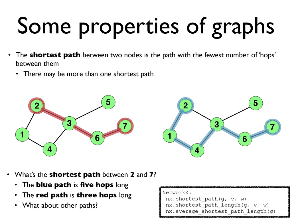 Some properties of graphs • The shortest path b...