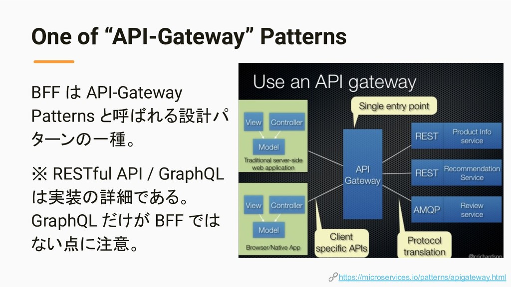 "One of ""API-Gateway"" Patterns https://microserv..."