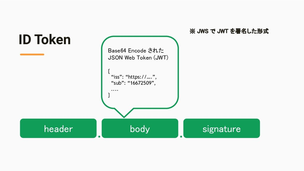ID Token header