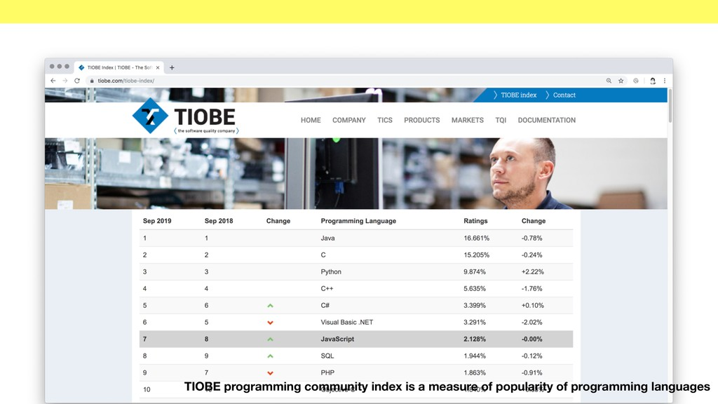 TIOBE programming community index is a measure ...