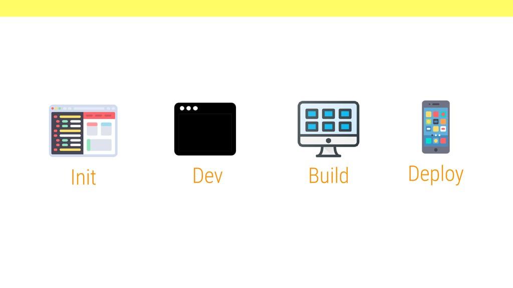 Init Dev Build Deploy