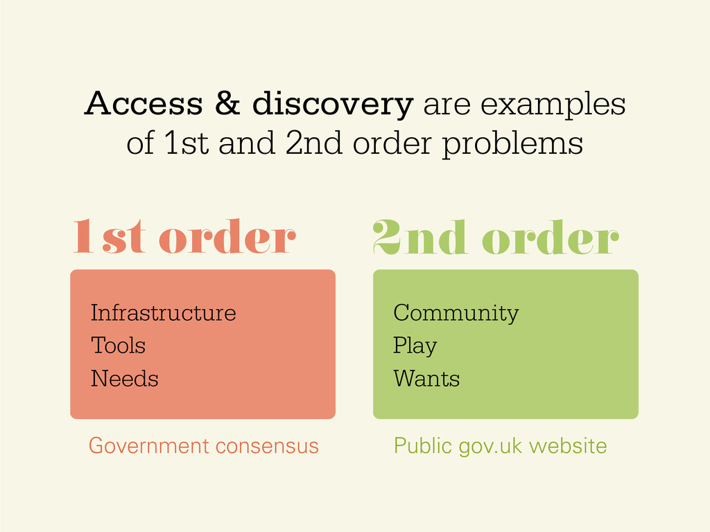 Access & discovery are examples of 1st and 2nd ...