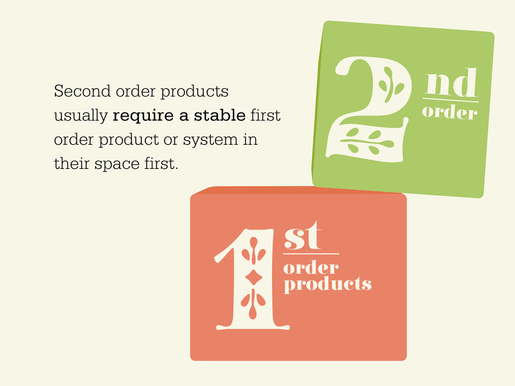 1 st order products 2nd order Second order prod...
