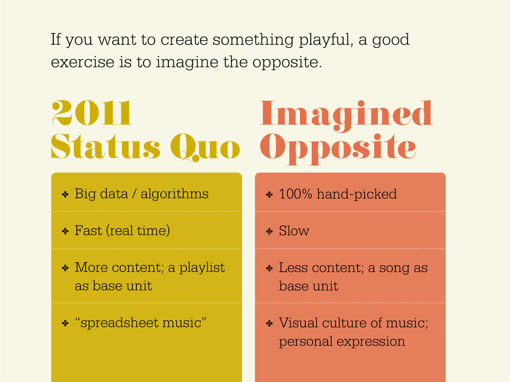 Imagined Opposite ✤ 100% hand-picked ✤ Slow ✤ L...