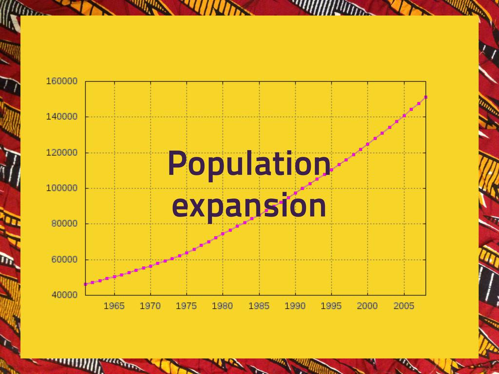 Population expansion