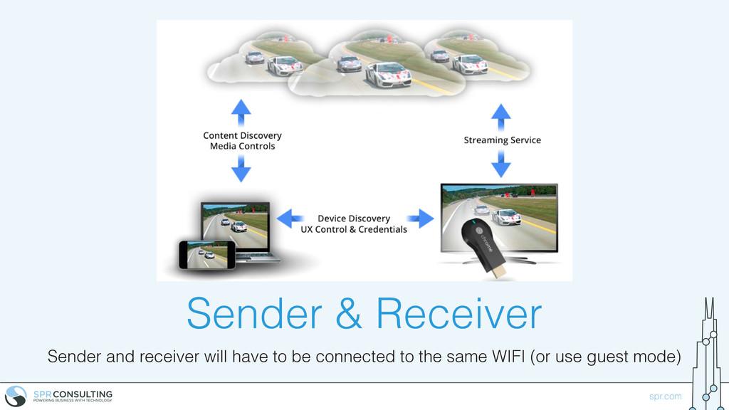 spr.com Sender & Receiver Sender and receiver w...
