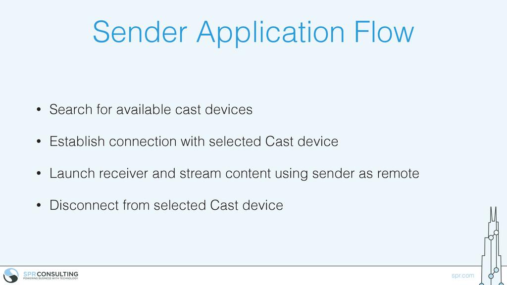 spr.com Sender Application Flow • Search for av...