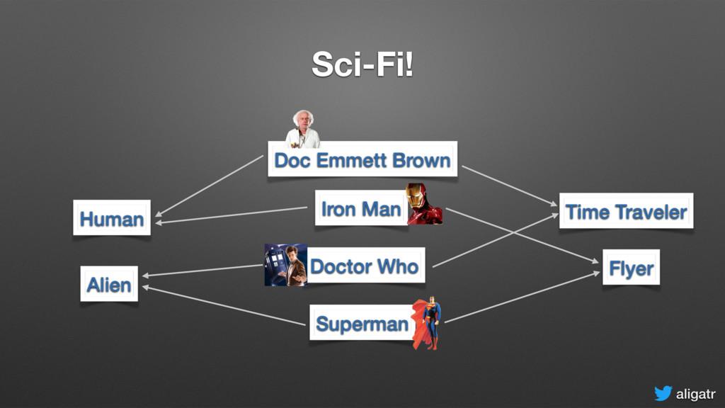 aligatr Sci-Fi! Doc Emmett Brown Doctor Who Iro...