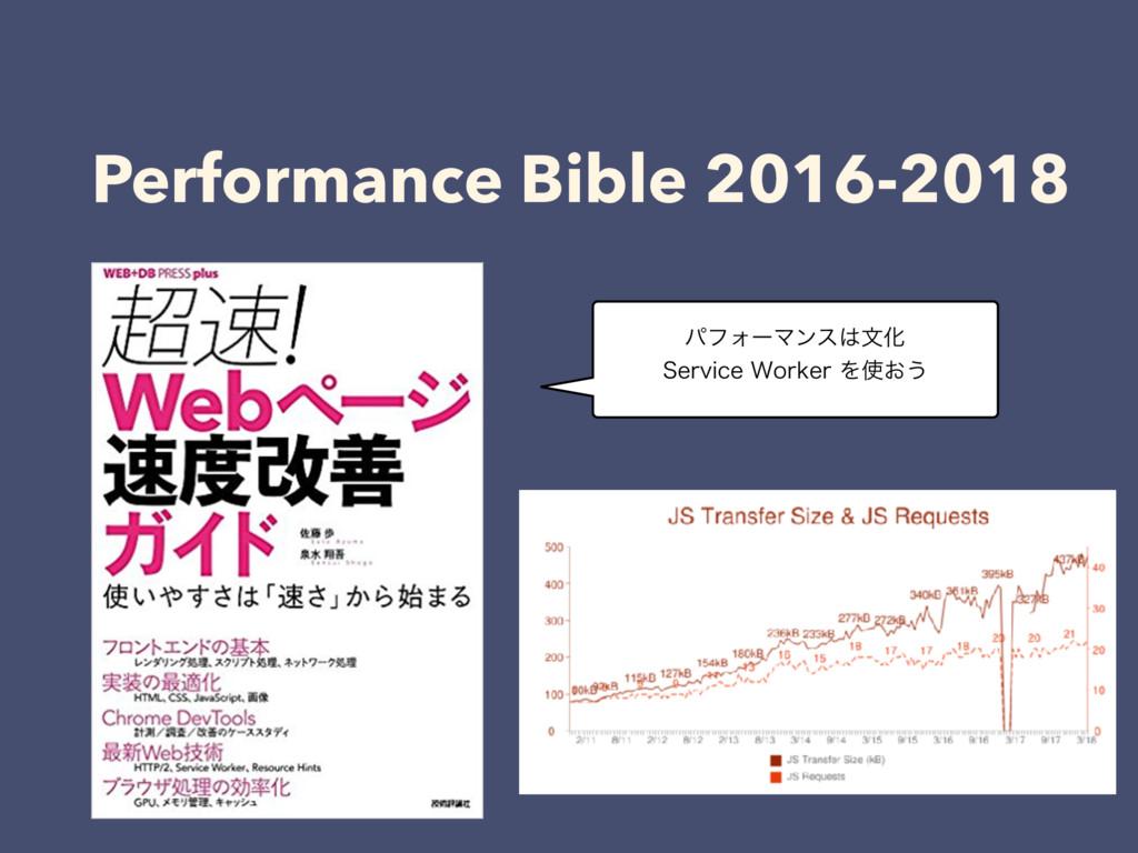 Performance Bible 2016-2018 ύϑΥʔϚϯεจԽ 4FSWJDF...