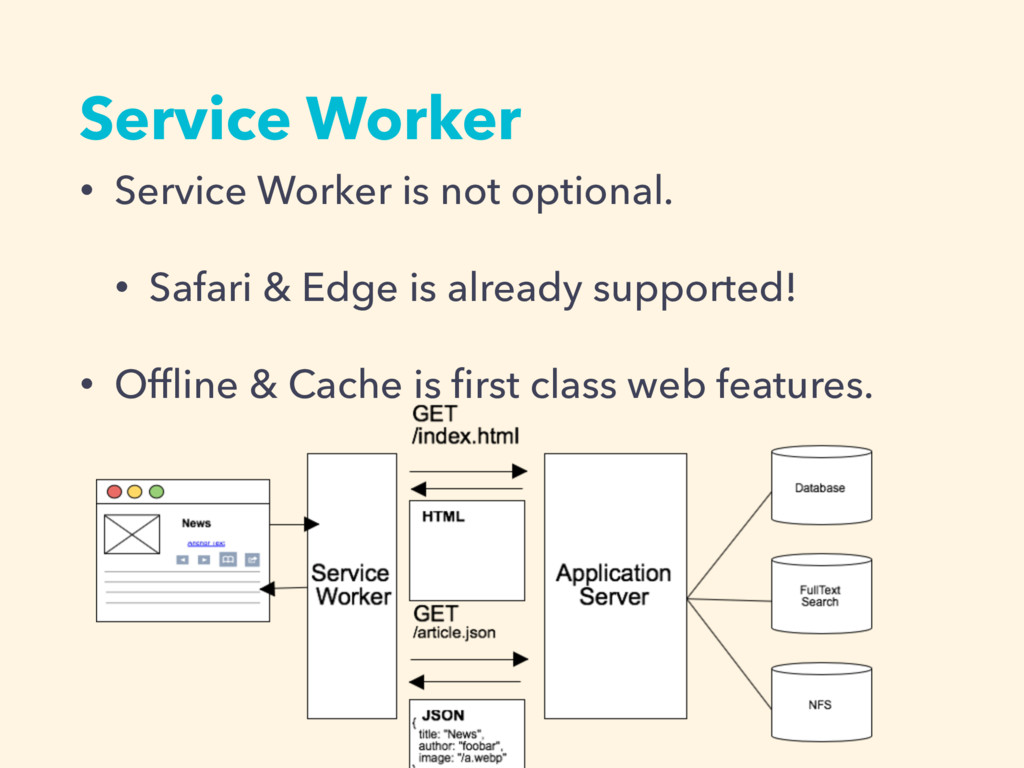 Service Worker • Service Worker is not optional...