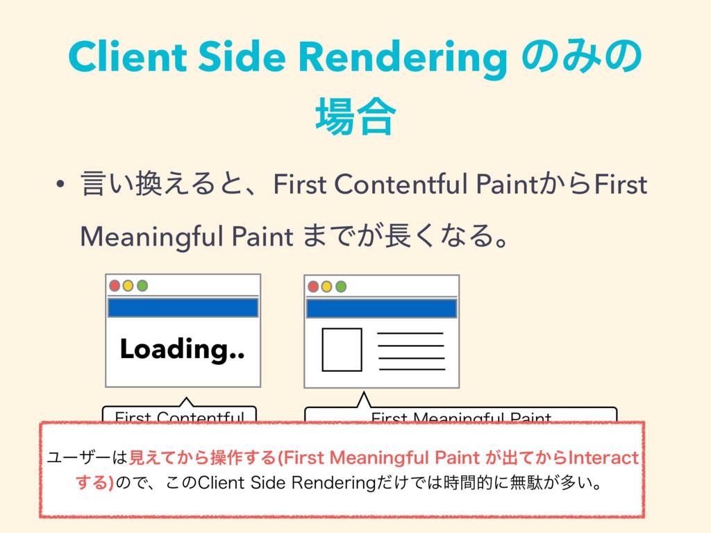 Client Side Rendering ͷΈͷ ߹ • ݴ͍͑ΔͱɺFirst Con...