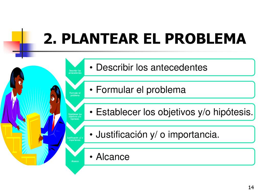14 2. PLANTEAR EL PROBLEMA Describir los antece...