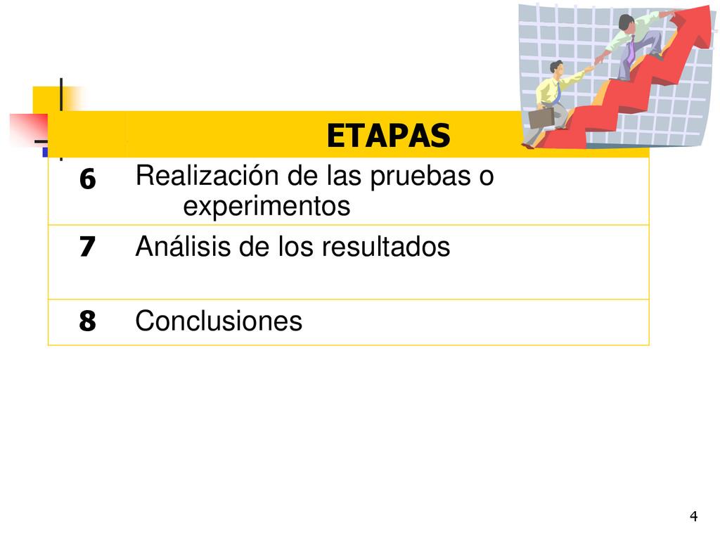 4 ETAPAS 6 Realización de las pruebas o experim...