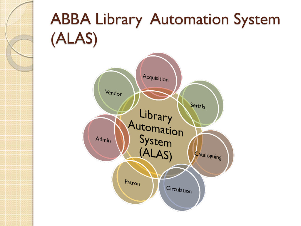 ABBA Library Automation System (ALAS)