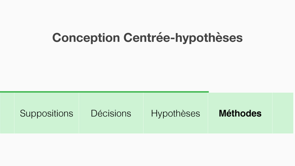 Suppositions Décisions Hypothèses Méthodes Conc...