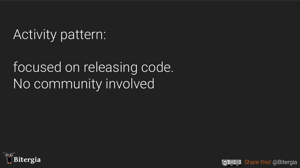 Share this! @Bitergia Bitergia Activity pattern...
