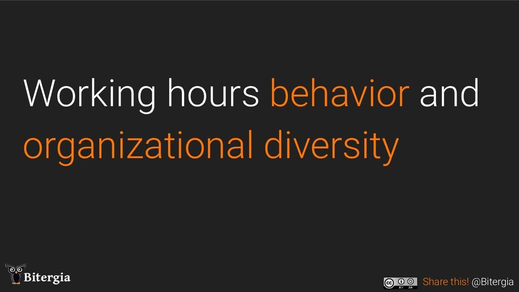 Share this! @Bitergia Bitergia Working hours be...