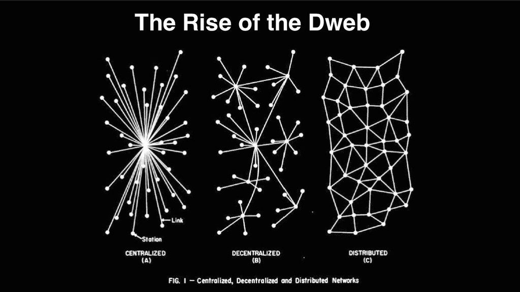 The Rise of the Dweb