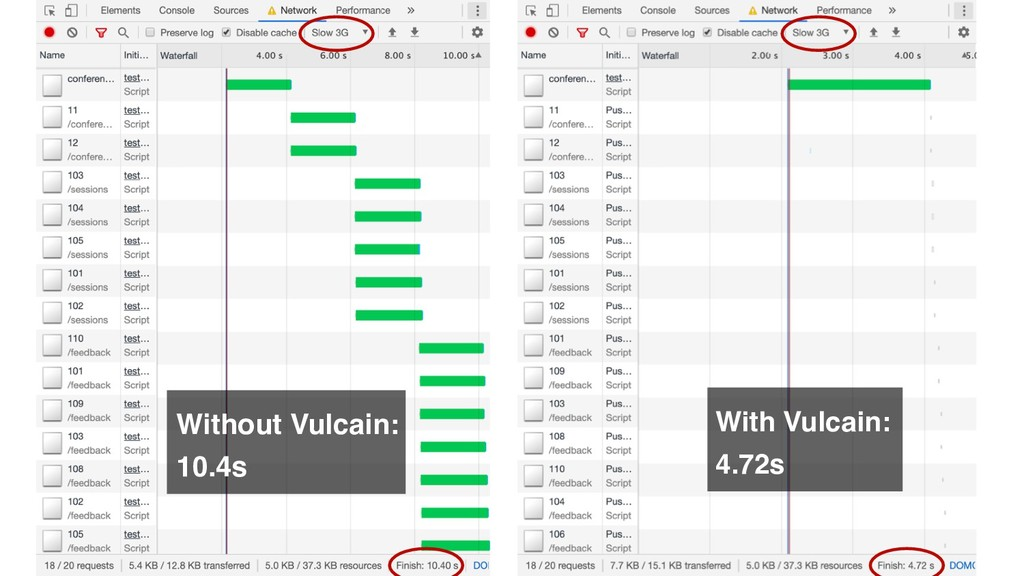 Without Vulcain: 10.4s With Vulcain: 4.72s