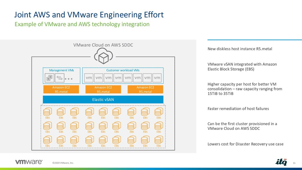 11 ©2019 VMware, Inc. Joint AWS and VMware Engi...