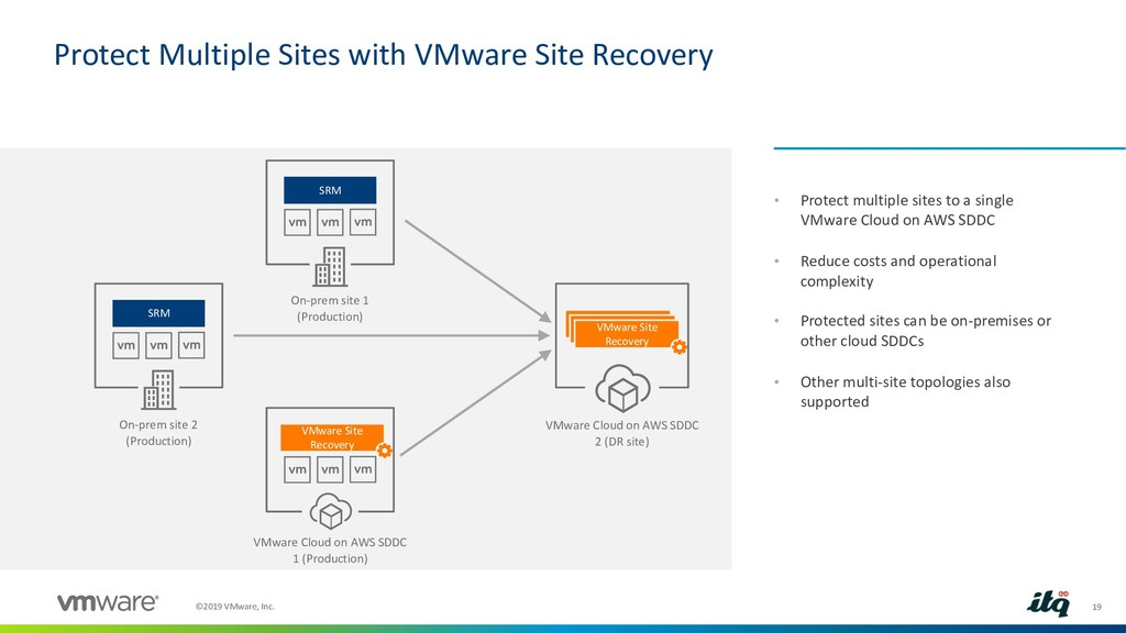 19 ©2019 VMware, Inc. Protect Multiple Sites wi...