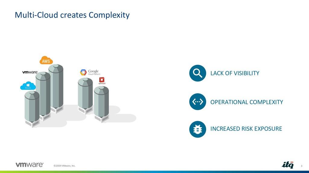 3 ©2019 VMware, Inc. Multi-Cloud creates Comple...