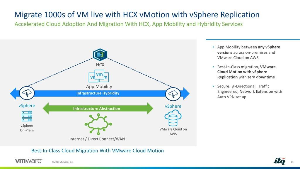 21 ©2019 VMware, Inc. Migrate 1000s of VM live ...