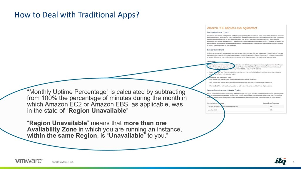 5 ©2019 VMware, Inc. How to Deal with Tradition...
