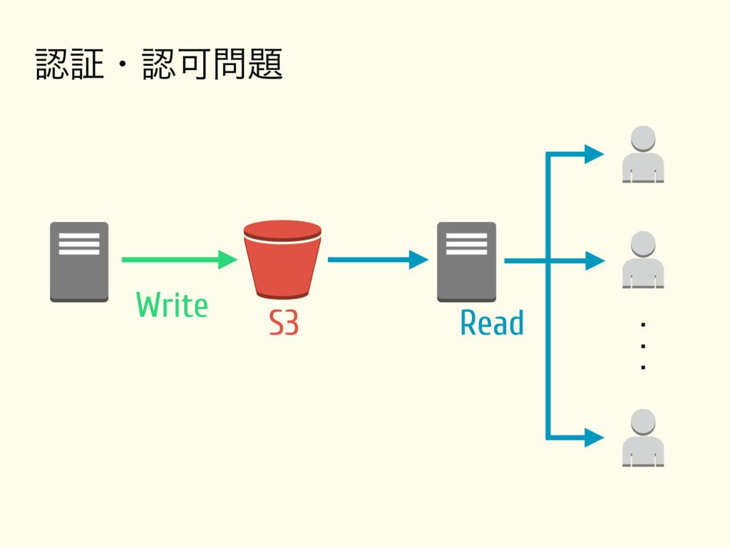Write S3 Read ূɾՄ