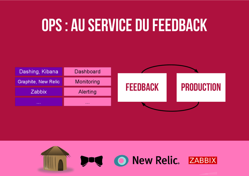 OPS : Au service du feedback Production Feedbac...