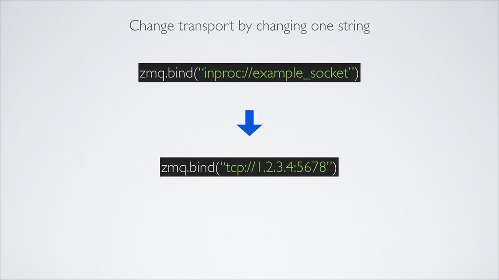 """zmq.bind(""""inproc://example_socket"""") zmq.bind(""""t..."""