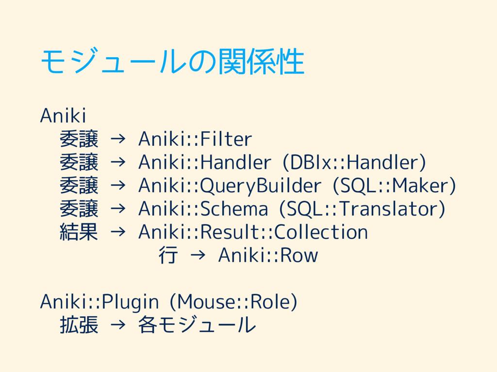 モジュールの関係性 Aniki 委譲 → Aniki::Filter 委譲 → Aniki::...