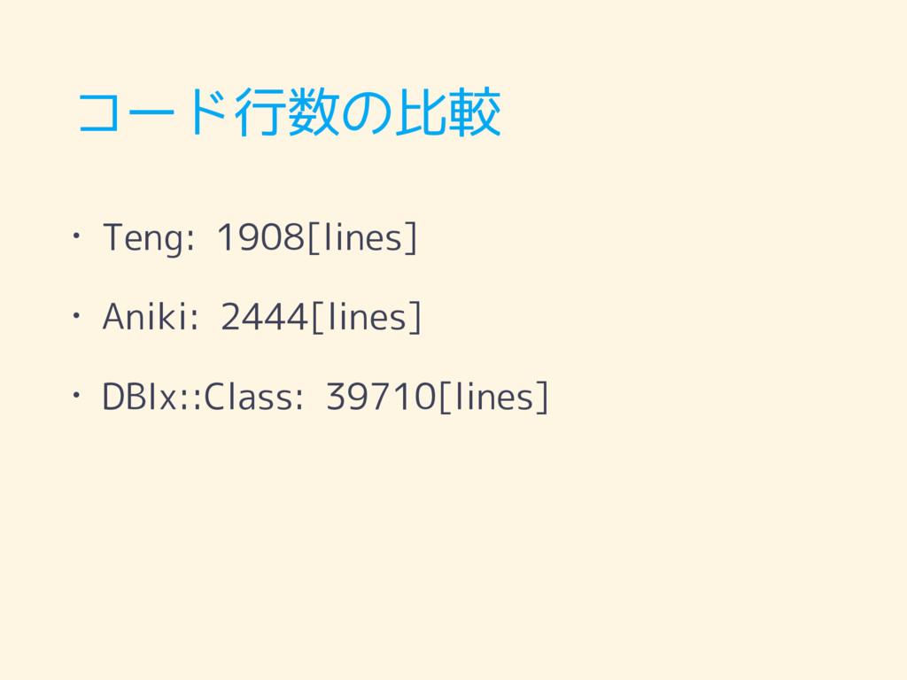 コード行数の比較 • Teng: 1908[lines] • Aniki: 2444[line...