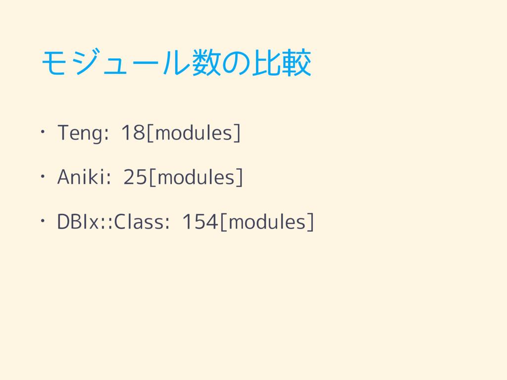 モジュール数の比較 • Teng: 18[modules] • Aniki: 25[modul...