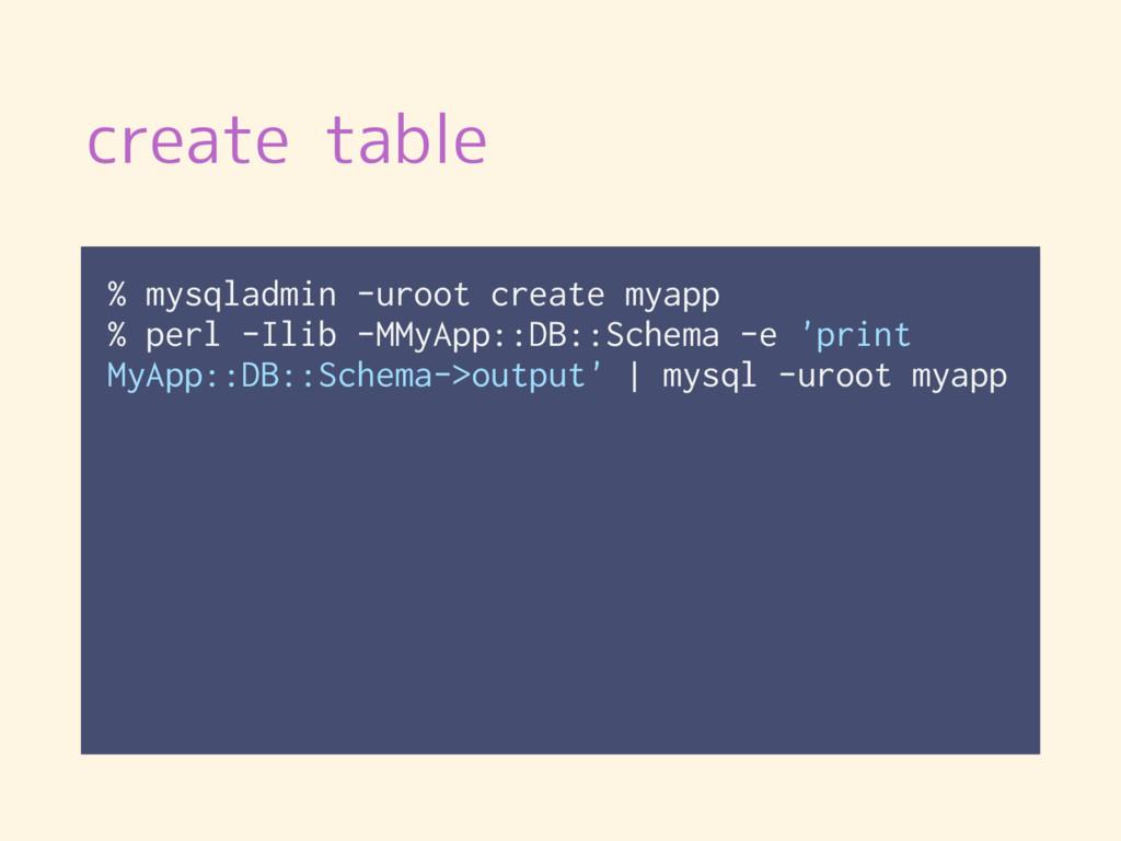 create table % mysqladmin -uroot create myapp %...