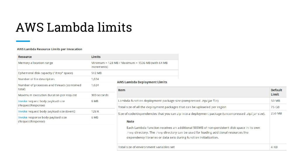 AWS Lambda limits